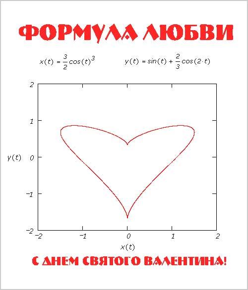 Прикольные открытки с Днем влюбленных